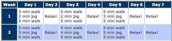 Week 2 Workout - Couch to 5k