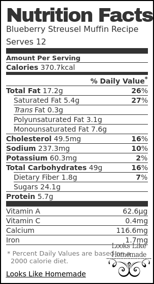 Nutrition label for Blueberry Streusel Muffin Recipe